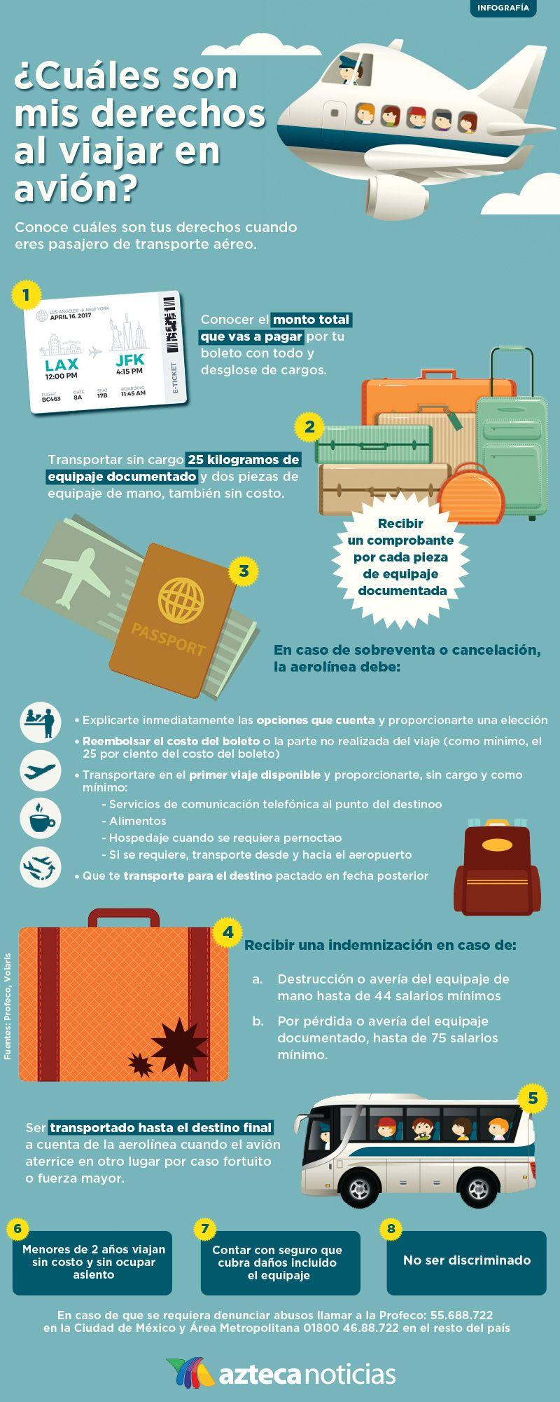 318eaad19 Cuáles son mis derechos al viajar en avión? #infografia   Viajes ...
