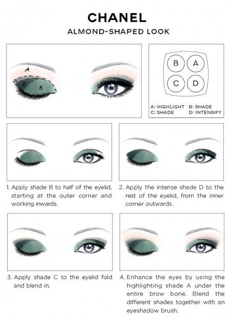 CHANEL Eye Makeup Chart_CHANEL ALMOND-SHAPED LOOK how-to ...