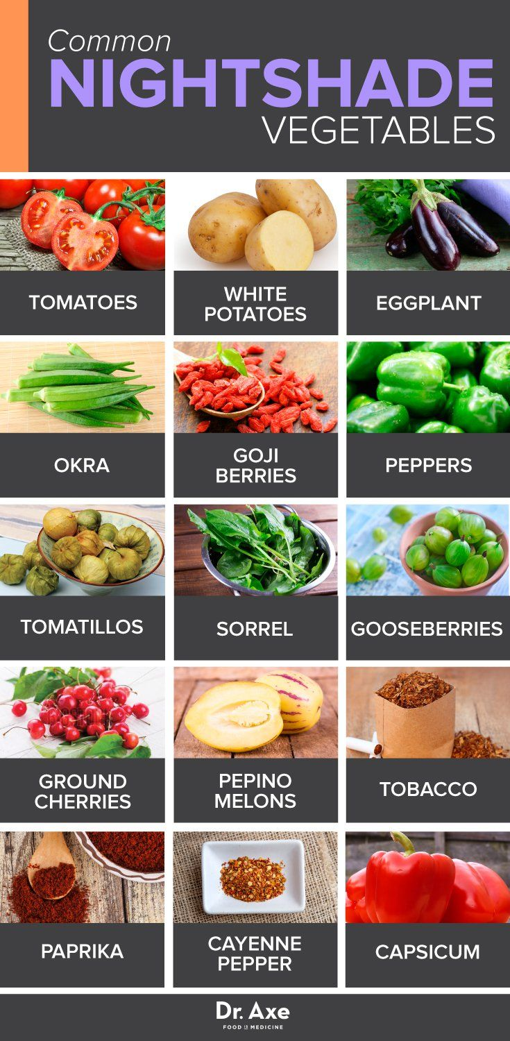Nightshade Vegetables How To Find Out If They Re Bad For You Dr Axe Nightshade Vegetables Hypothyroidism Diet Recipes Lectin Free Diet
