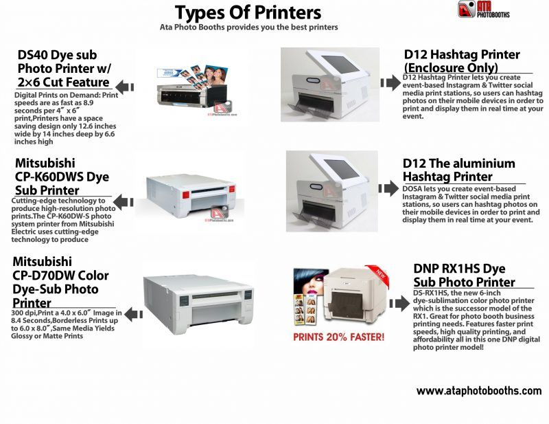 Want To Buy A Professional Photo Printer Professional Photo Printer Photo Printer Printer