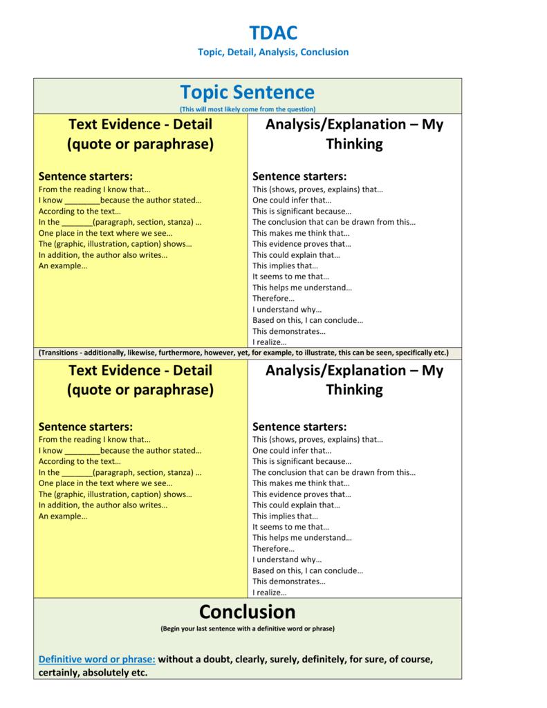 Sentence Starter Essay Writing Skill Starters Paraphrase