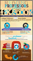 How Educators Use Social Media ( Infographic ) ~ Educational Technology and Mobile Learning