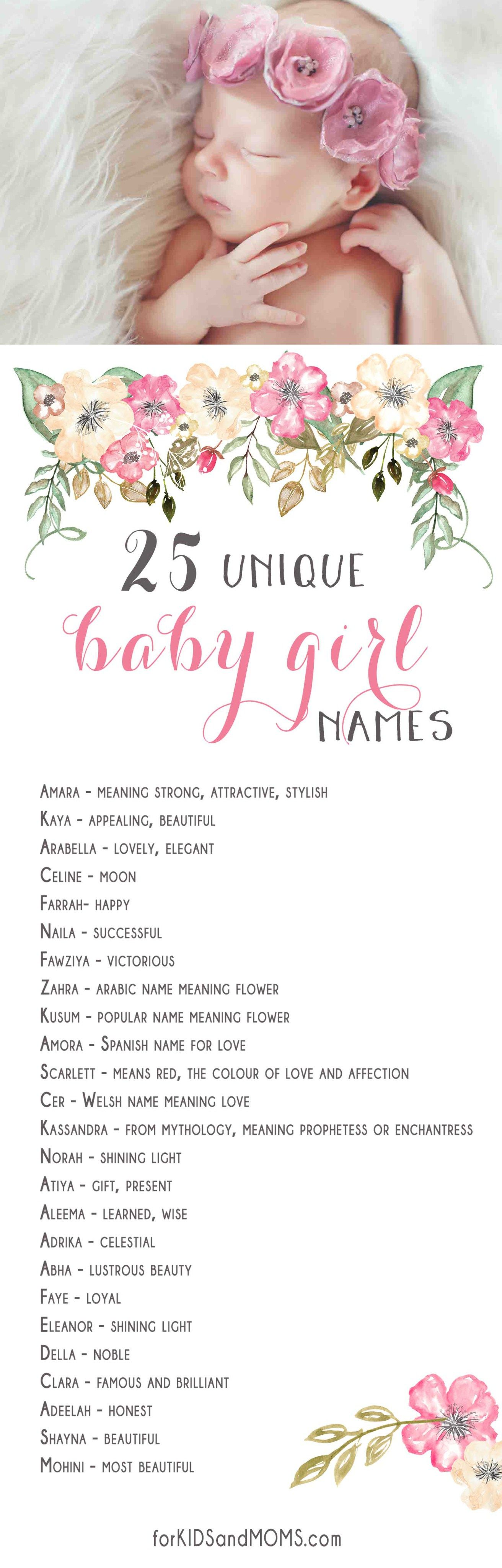 Rarest female names and their meanings