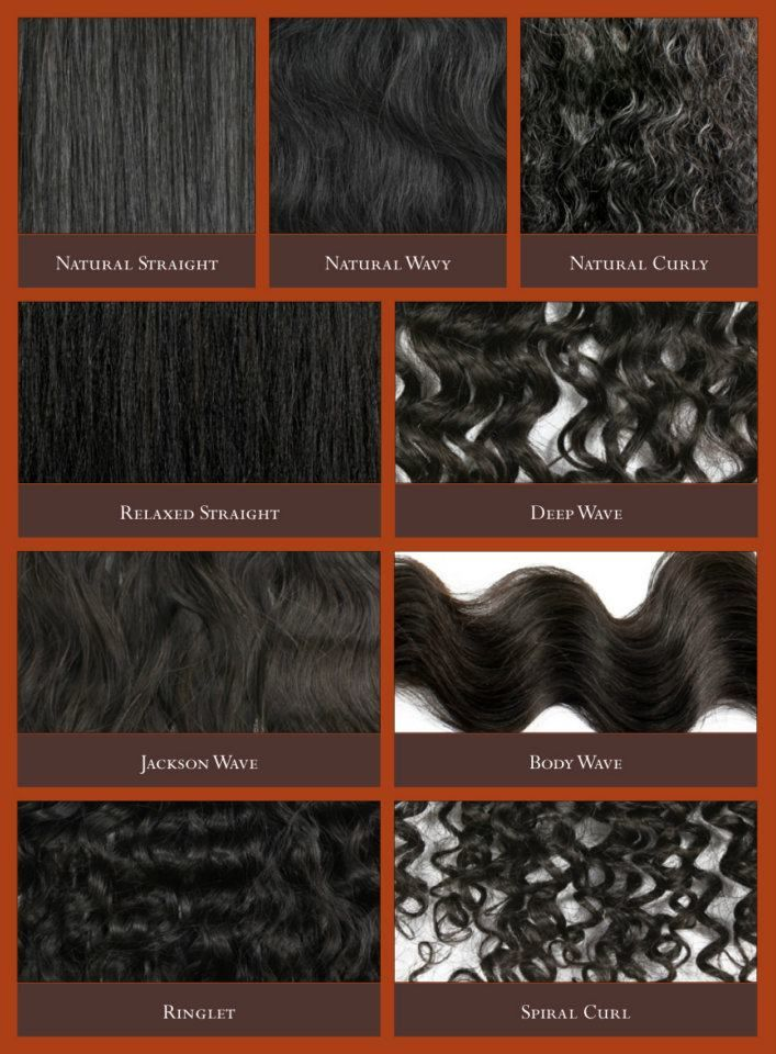 Not sure which textures suits you best??? No problem, come to our Downtown Jersey City Showroom for a consultation & to shop with one of our Sales Specialists!  Call 1-888-571-4247 #indianhair #indiahairintl #virginhair #remy #virgintextires #showroom