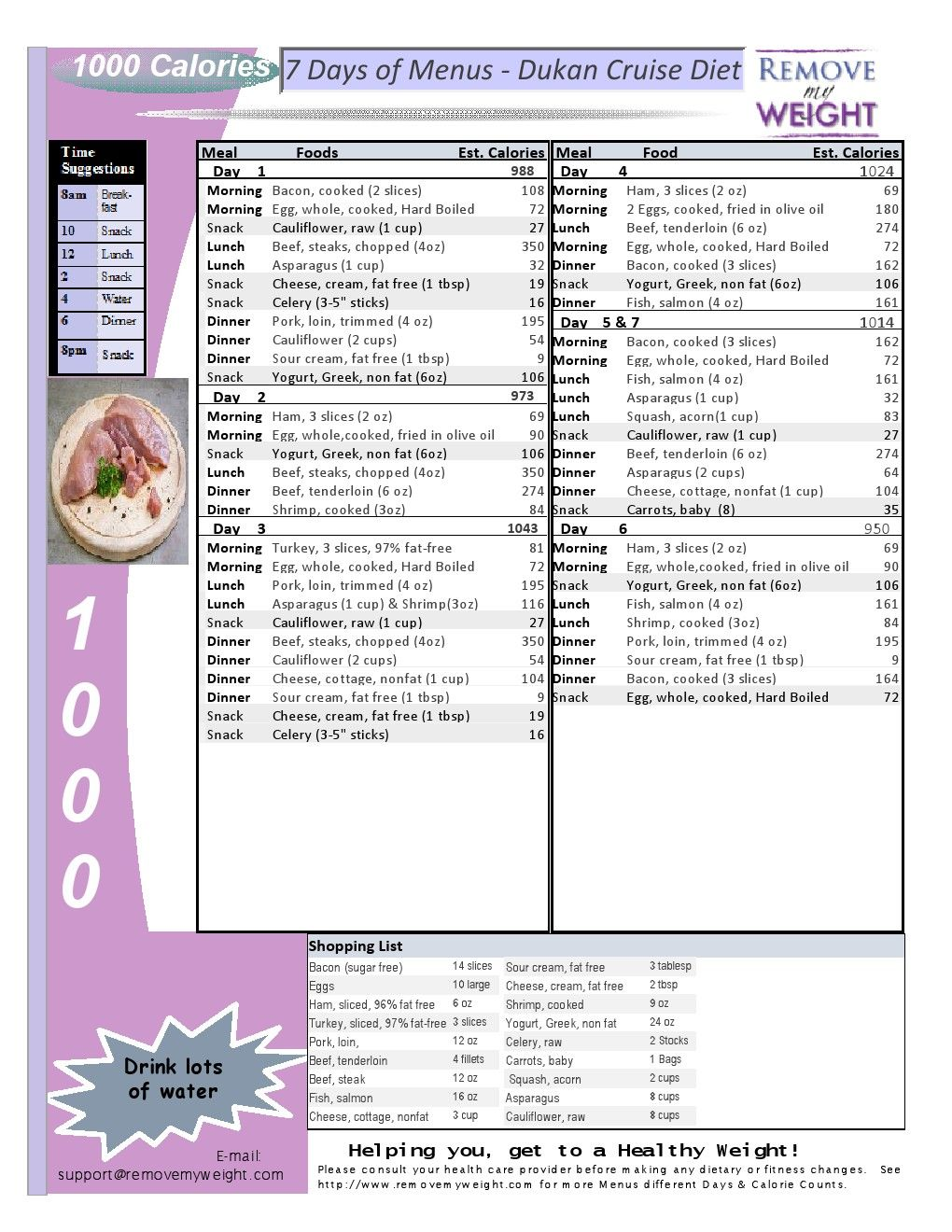 7 Day Diet - 1000 Calories a day of Dukan foods. This plan is an ...