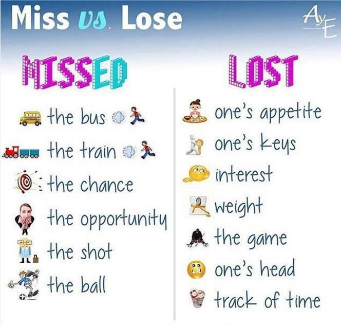 Forum  Fluent LandThe Difference between MISS and LOSE - land contract basics