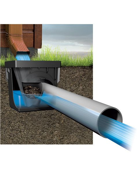 Catch Basins Collect Debris And Prevent The Clogging Of The Pipeline The Grates Are Also Available In A Variety Backyard Drainage Drainage Solutions Drainage