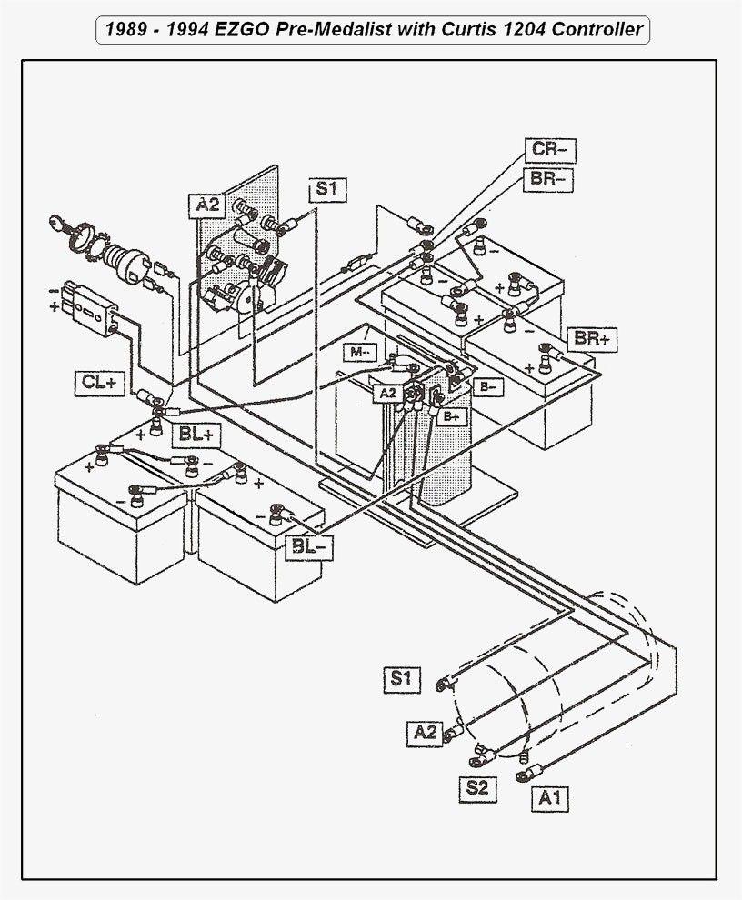 Ez Go Wiring Diagram For Golf Cart Health Shop Me 15 6 Wiring In 2020 Ezgo Golf Cart Golf Cart Batteries Golf Cart Parts