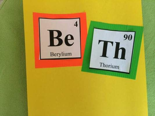 Spell your name with periodic table elements and other STEM - best of periodic table symbols worksheet