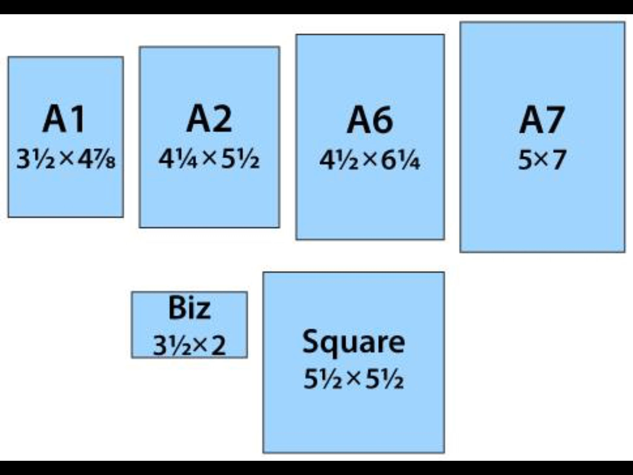 Standard Business Card Size Chart Gallery - Card Design And Card ...