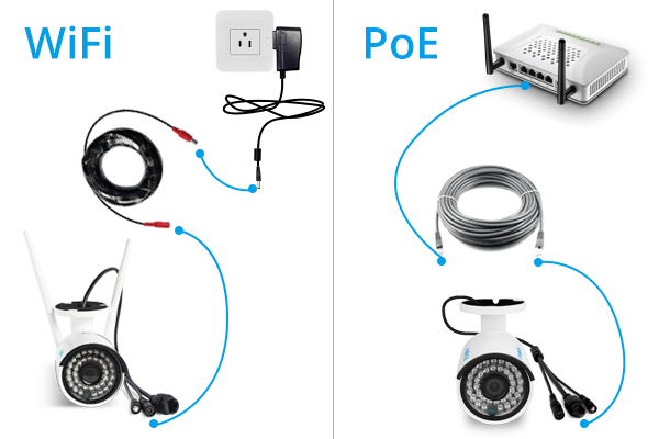 Wired Vs Wireless Security Cameras Which One To Choose You Can Get Everything Wireless Security Cameras Best Security Cameras Wireless Security Camera System