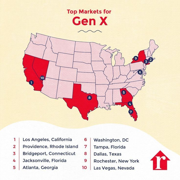 Fact or fiction millennials are the rent generation
