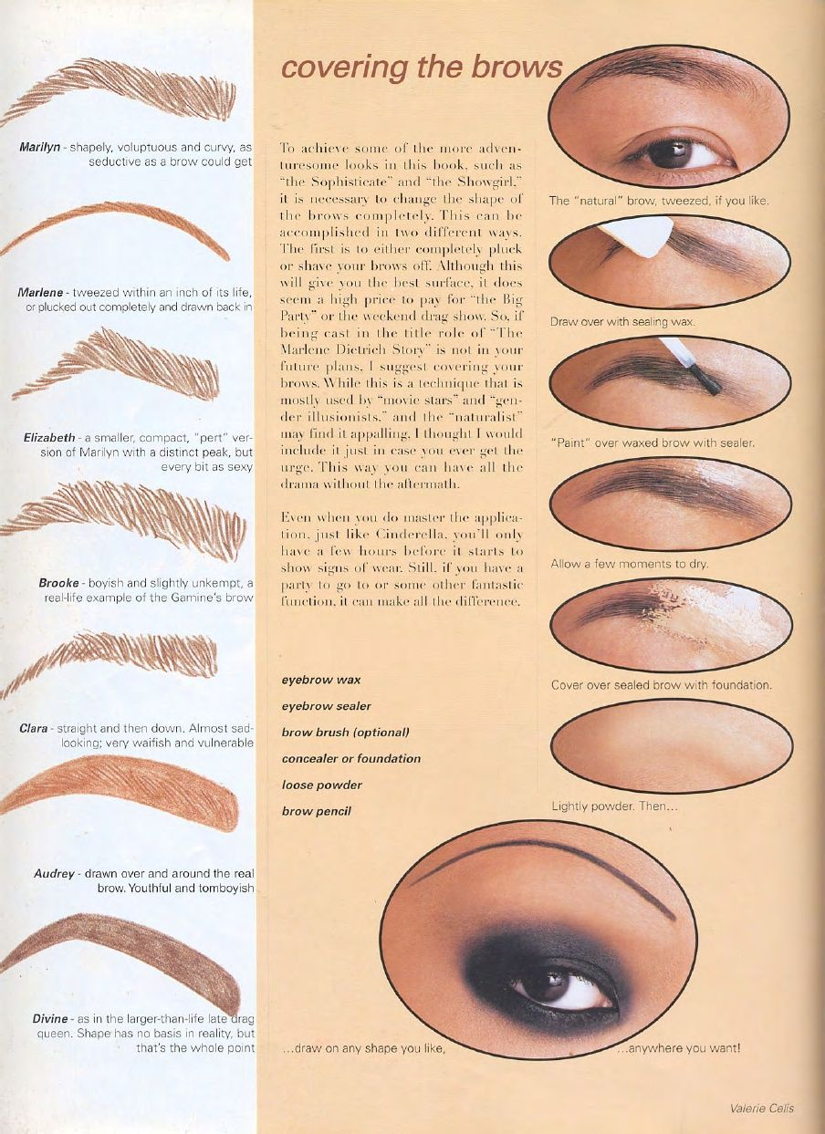 From Kevyn Aucoin  Making Faces Book, Some Ideas On How To Draw Your Brows