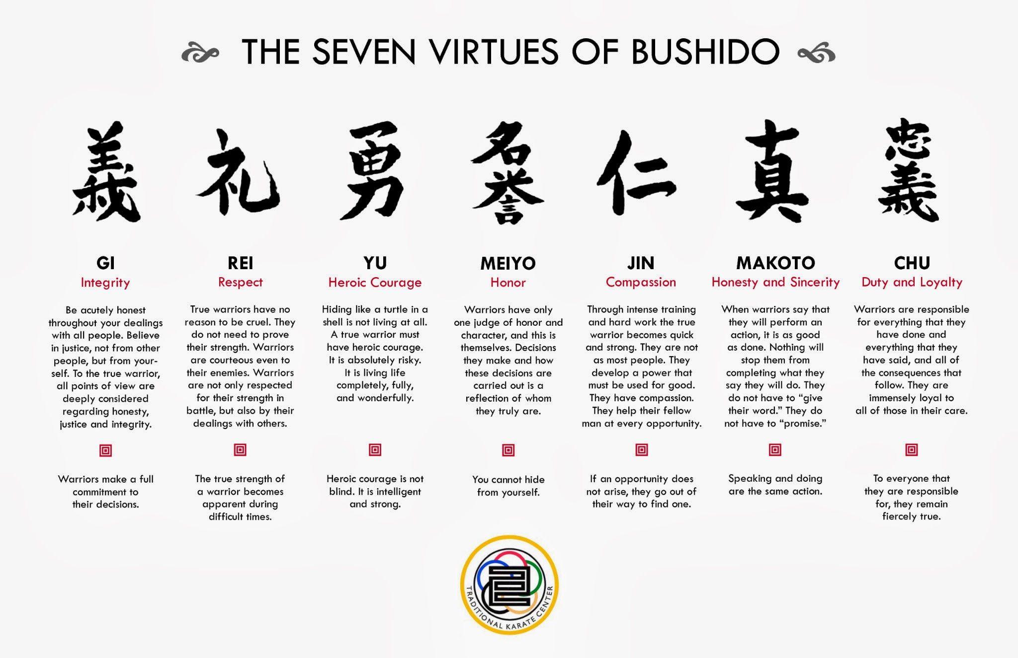 photo Asiatique Arts Martiaux Art Framed print-les sept vertus de Bushido