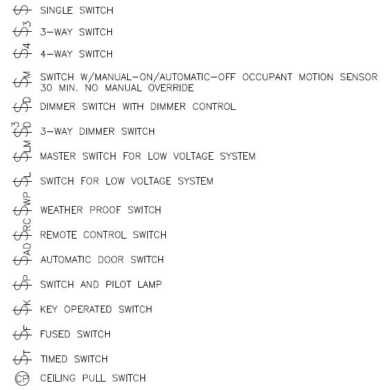 Electrical Symbols Electrical Switches For Architecture Autocad