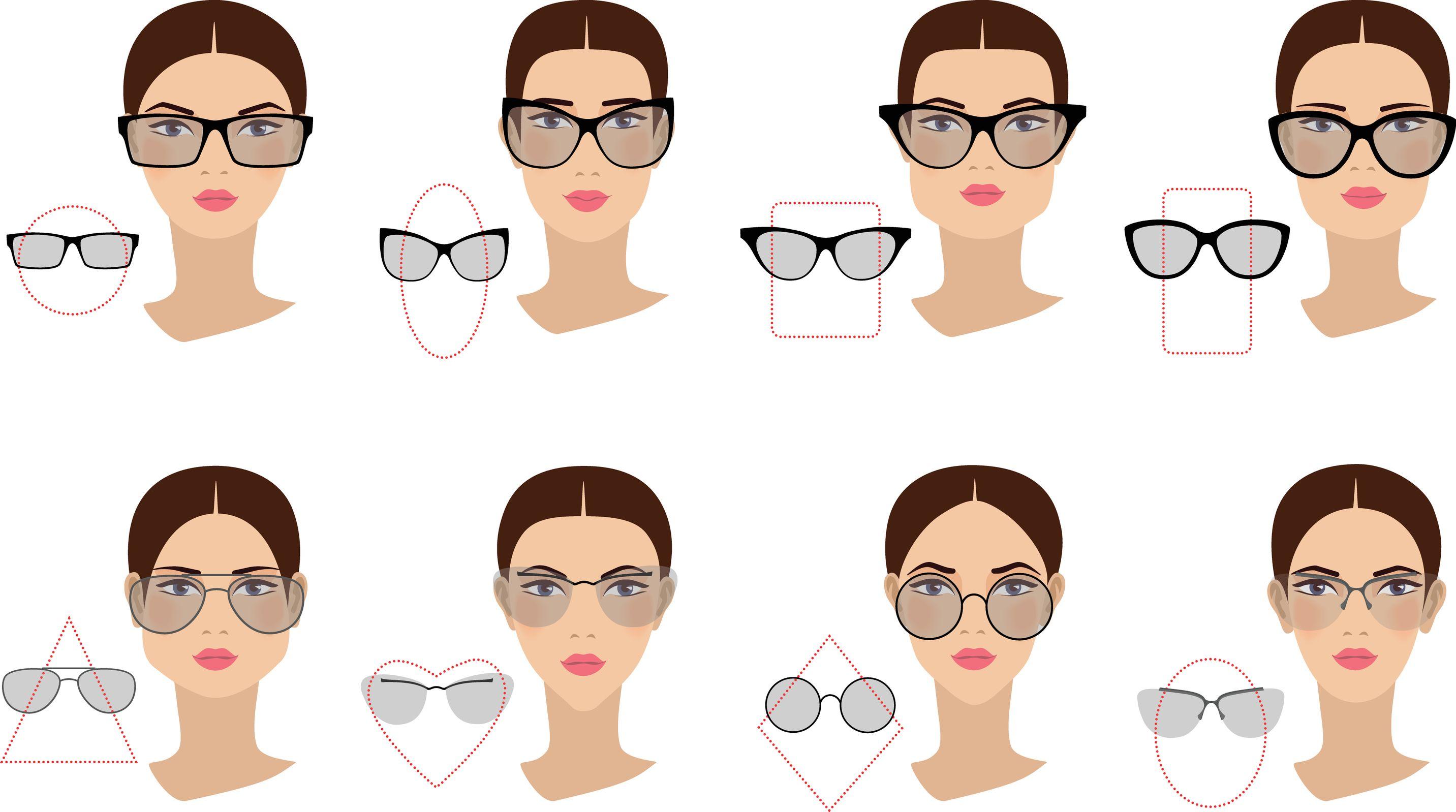Cómo Escoger Sus Gafas Según Su Tipo De Rostro Prensa Libre Tipos De Lentes Tipos De Anteojos Tipo De Rostros