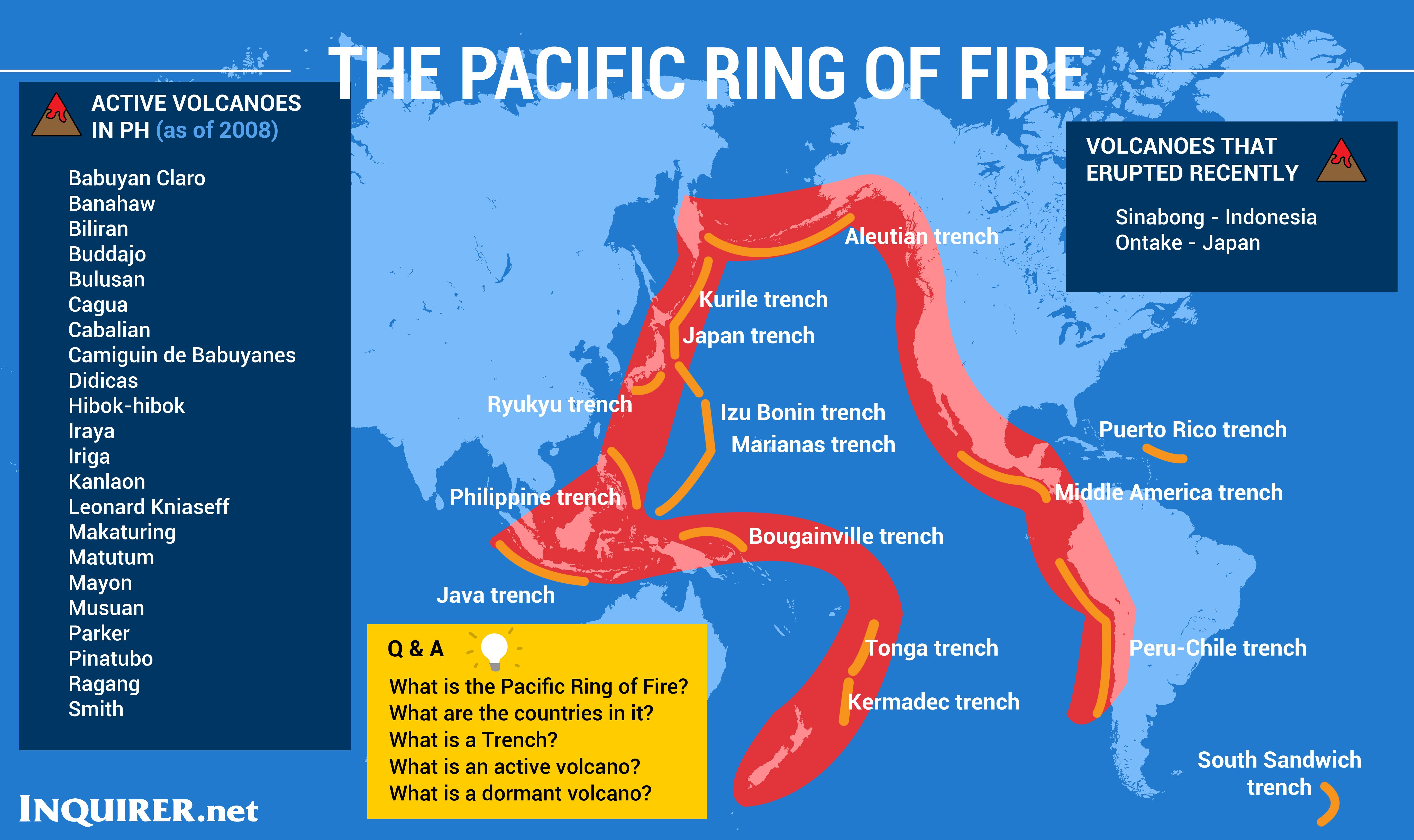 pacific ring of fire No classes from preschool to high