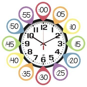 The Reading Time On 12 Hour Analog Clocks In 5 Minute Intervals A