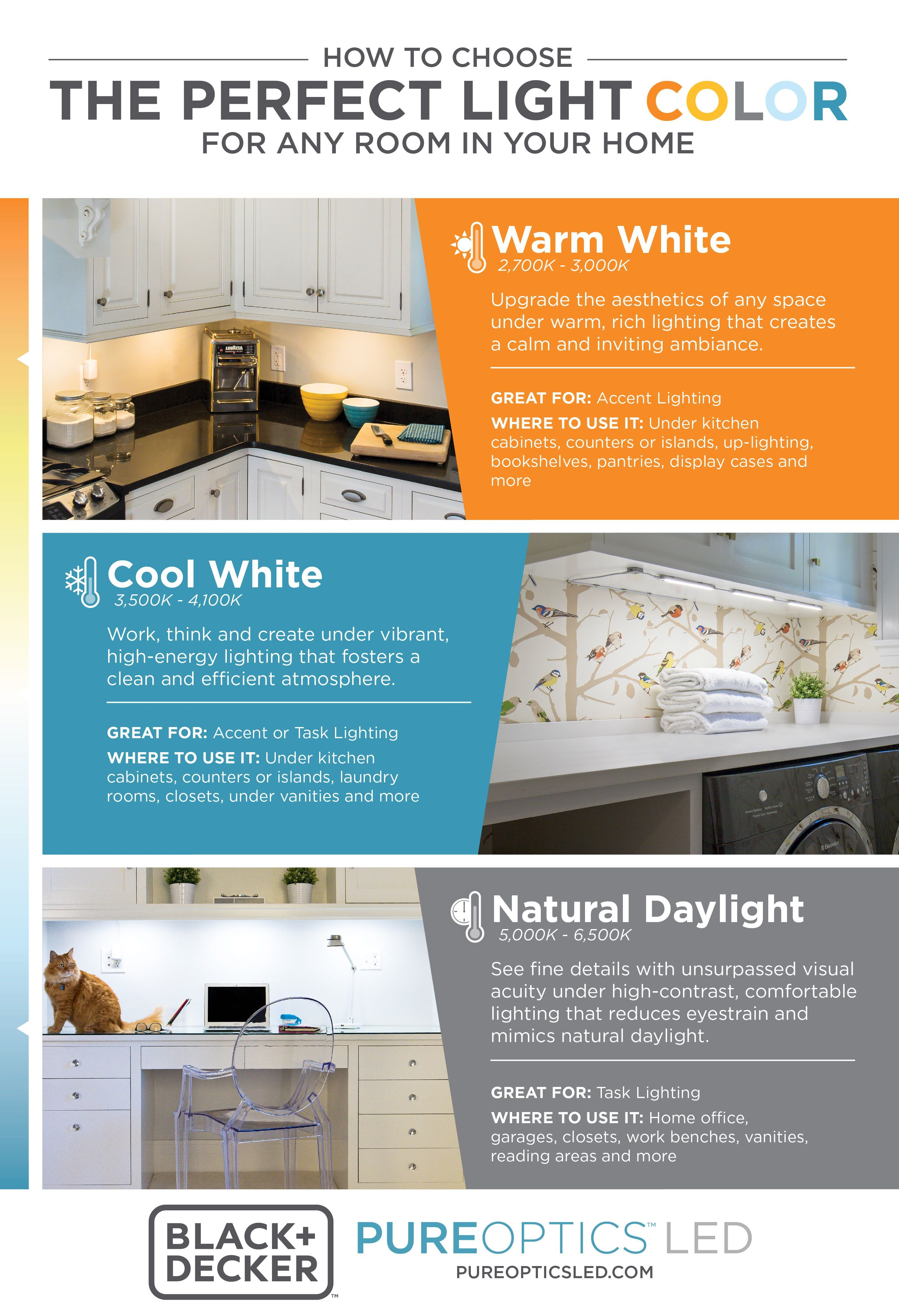The Differences Between Led Color Temperatures Which Is Best For