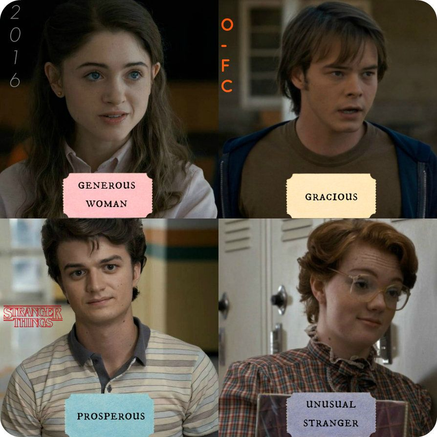Stranger Things Characters' Name Meanings (Teens) by  Orange-FeatherCanary.deviantart.com - (MY EDIT) - #StrangerThings
