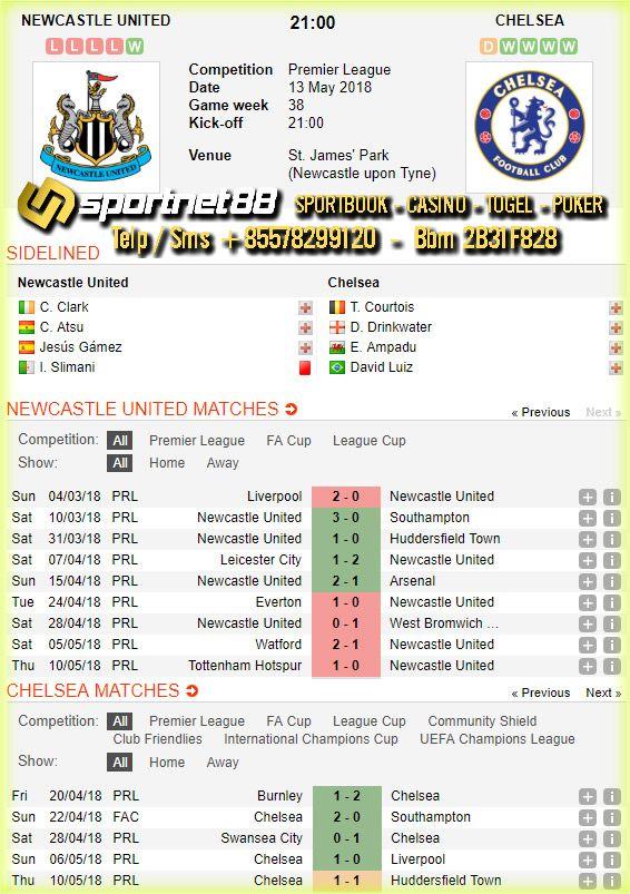 Prediksi Skor Bola Newcastle United vs Chelsea 13 Mei 2018