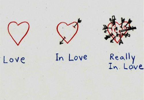 Love -> In Love -> Really In Love