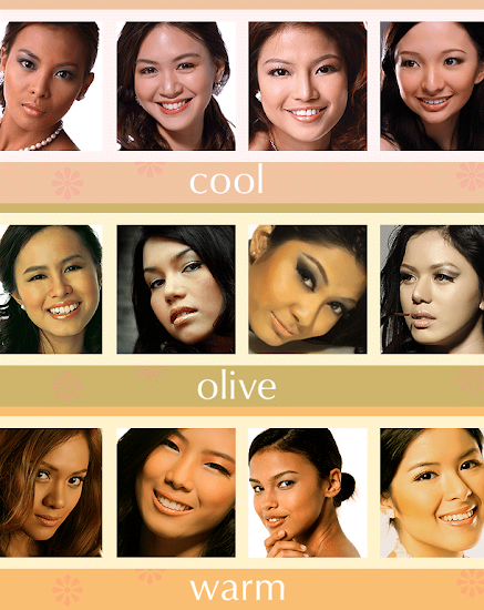 Racial Reality What Olive Skinned Really Means Pale Olive Skin Tone Pale Olive Skin Olive Skin Tone
