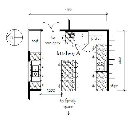 Kitchen Designs, The Wonderful To Family Space Seat Sun Deck With A Clear  Explanation Kitchen Layout Large: Best Kitchen Layouts With Professional  Chef