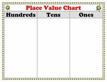 Place Value Chart Poster Or Work Mat For Students Ones Period Superstars Theme Dazzle Your Clroom With This Math Make