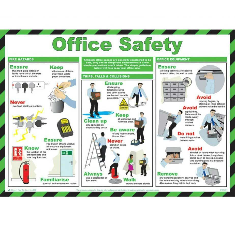 Office Safety Poster Sign Laminate (590 x 420mm