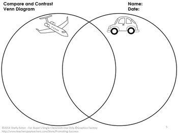 Compare and Contrast Activities, Venn Diagram Cut and