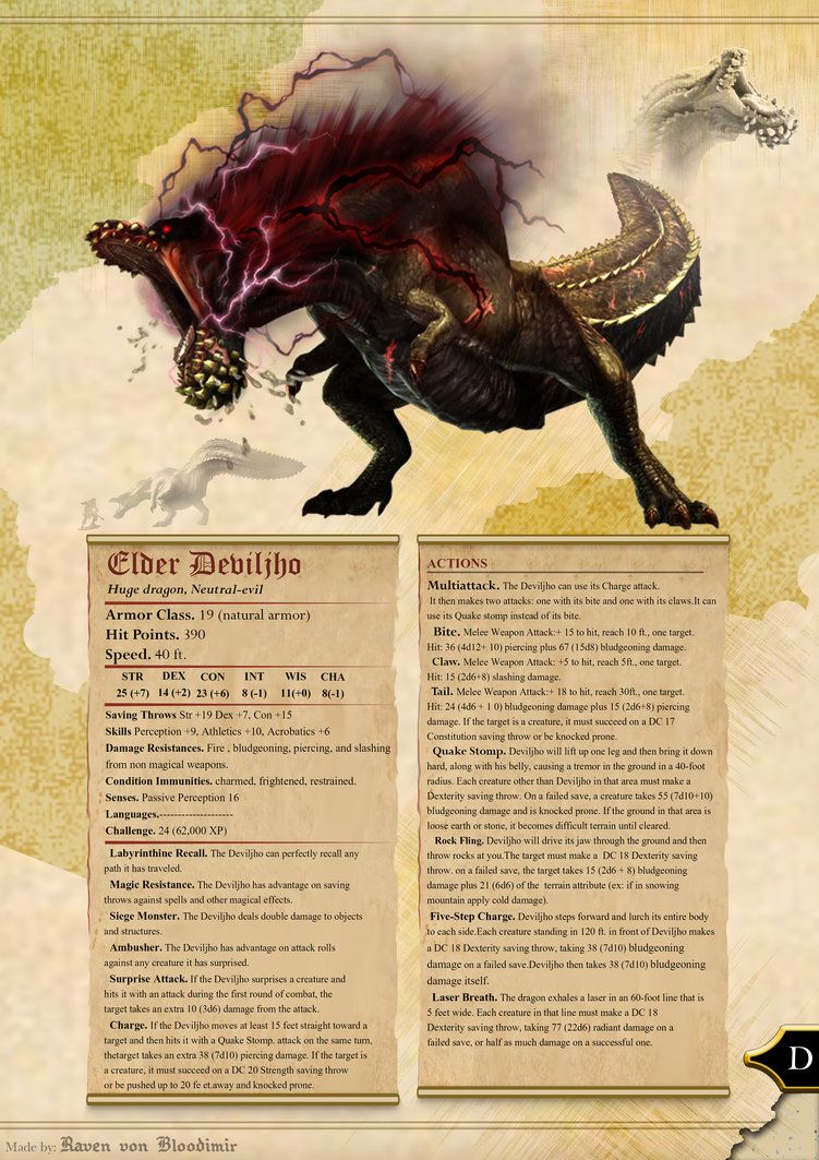 Dungeons And Dragons Monster
