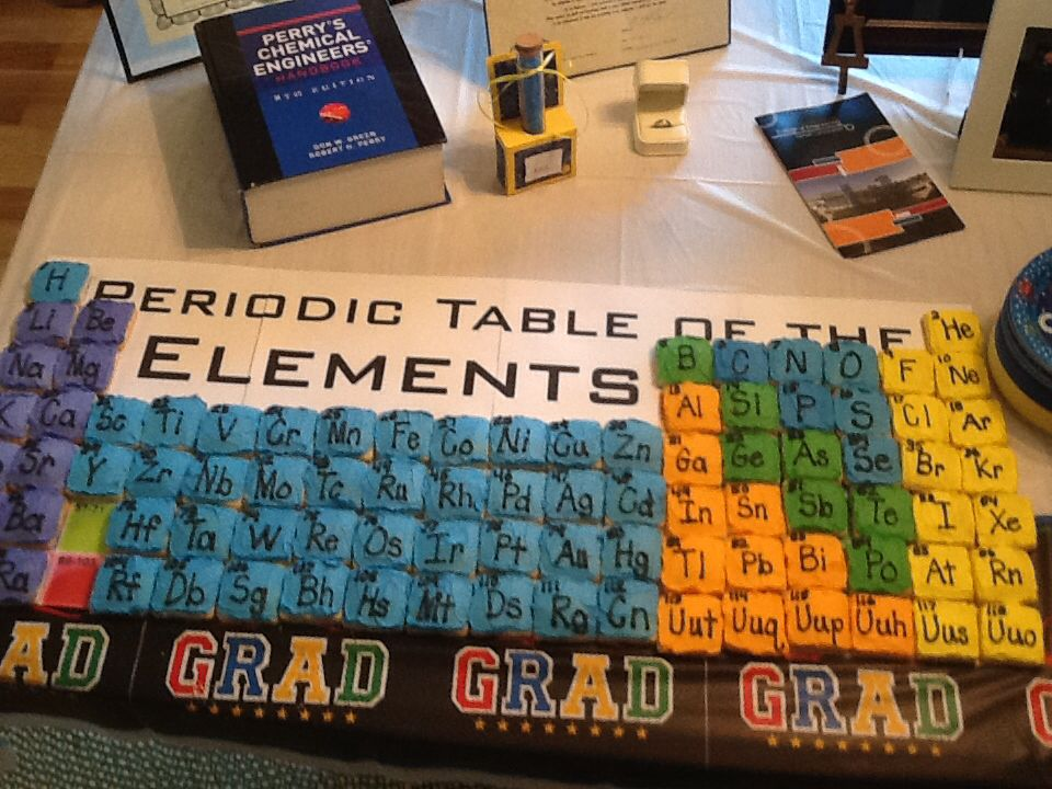27 best Graduation party images on Pinterest Board, Chemistry and - new modern periodic table elements arranged according