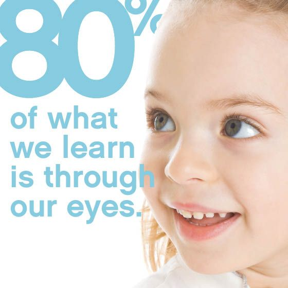 Did You Know 80 Of What We Learn Is Through Our Eyes Parenting