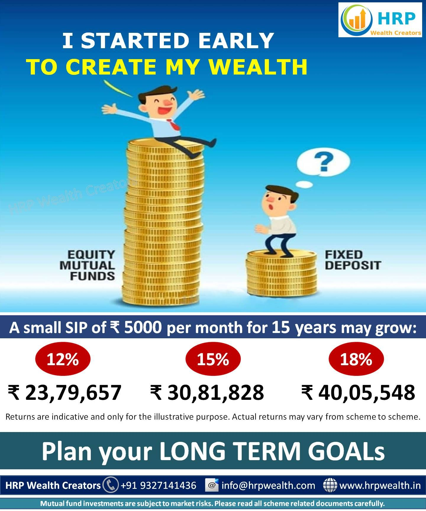 Pin On Investment