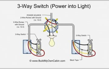 Image Result For Light Switch Diagram 3 Way Switch Wiring Electrical Wiring Light Switch Wiring