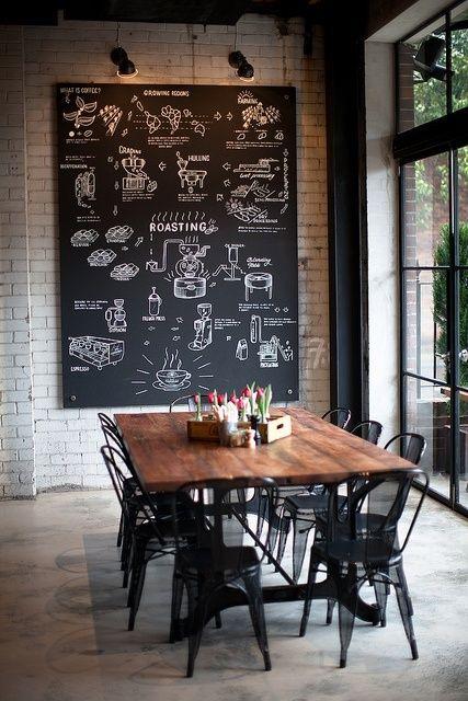 idae daco salle a manger oa la 2017 avec tableau salle manger photo idee deco salle manger peinture ardoise dessins blancs table chaises bois