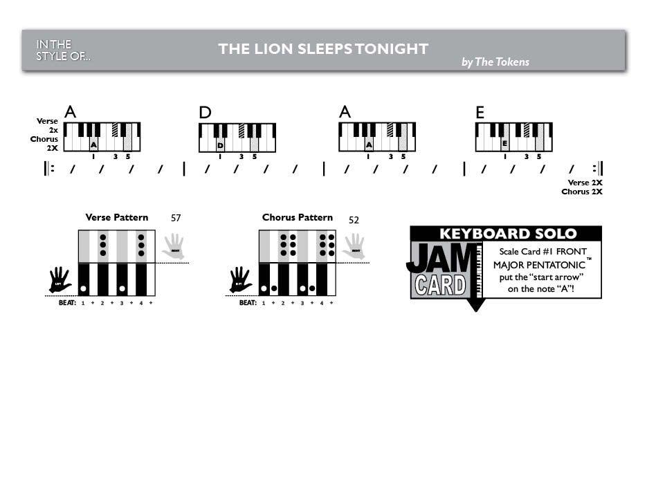 LKR-Songchart-Keyboard-TheLionSleepsTonight-TheTokens