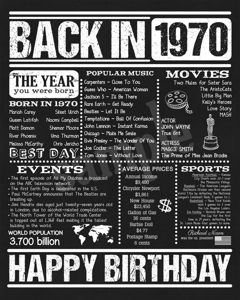 1970 Birthday, Birthday Party Decor, Chalkboard Poster, 1970 Birthday Gift, What Happened 1970, Back In 1970 Sign, Jpg DIGITAL FILE ONLY