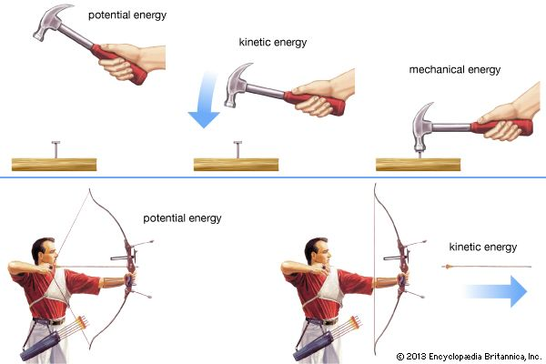 how to find kinetic energy