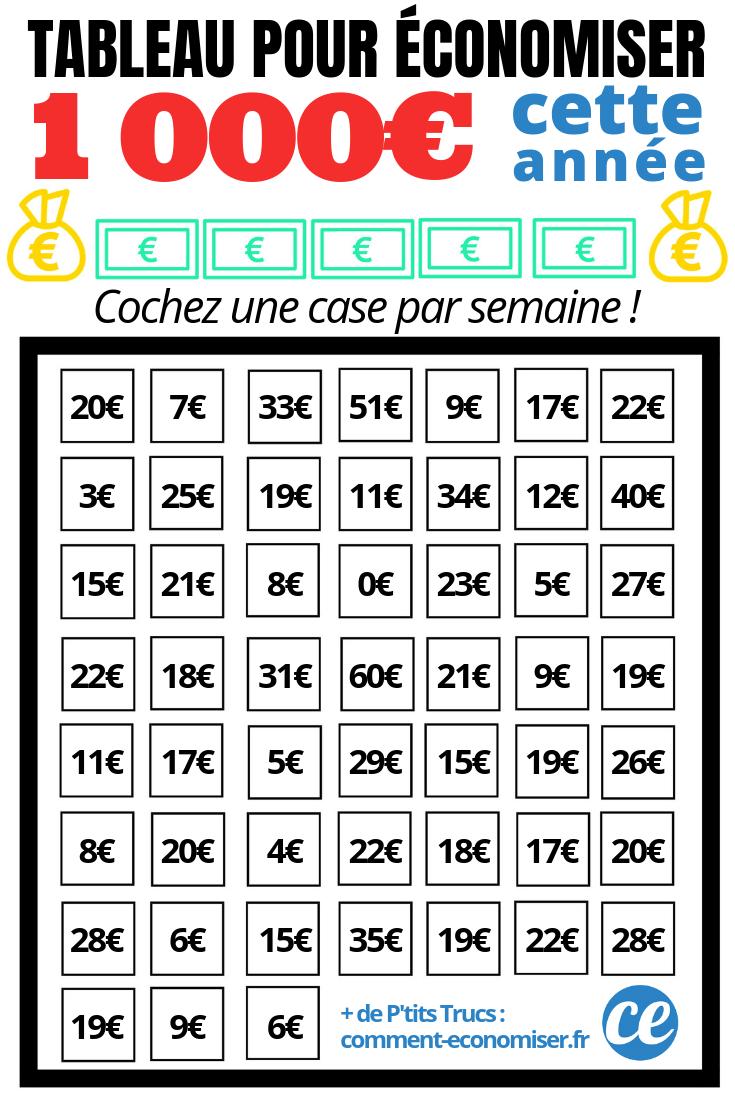 Utilisez Ce Tableau Magique Pour Economiser 1000 Des Cette Annee Astuces Pour Economiser Economiser De L Argent Comment Faire Des Economies