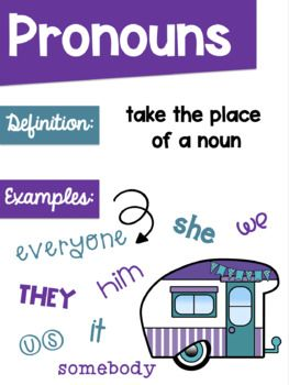 Parts Of Speech Anchor Chart Posters Happy Camper Clip Art