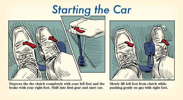 How To Start A Stick Shift >> How To Drive A Stick Shift Manly Stuff Art Of Manliness