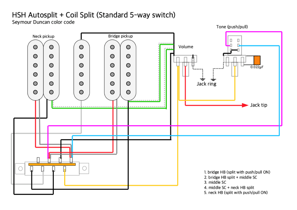 Pickups Wiring Hsh Autosplit With A Standard 5 Way Switch With Optional Coil Split Push Pull Daniele Turani Wire Switch Coil
