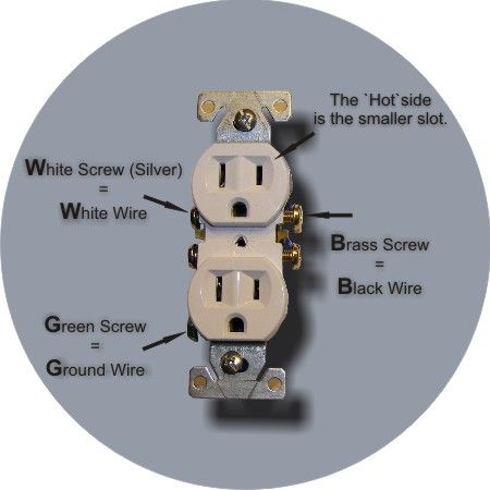 how to wire a plug home projects pinterest diagram light rh pinterest com