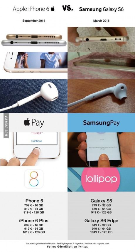 Samsung vs Iphone 6 | Geek on Board | Iphone meme, Apple