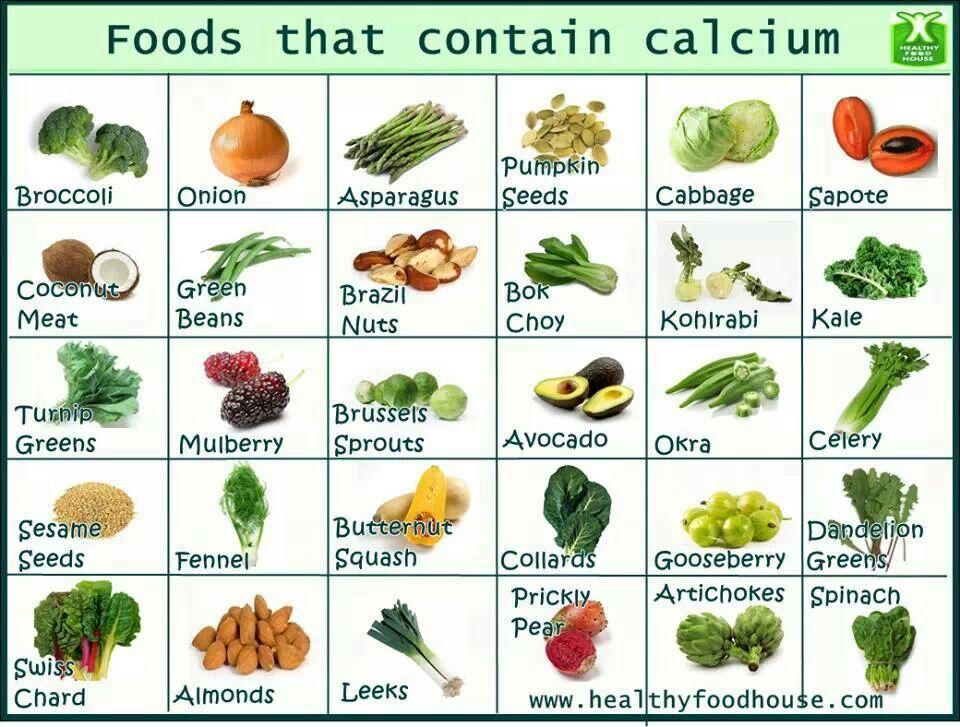 Foods That Have Calcium