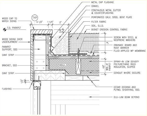 85c5f9271ec62e87afe27fe12af47762 Jpg 564 446 Green Roof Roof Detail Roof Construction