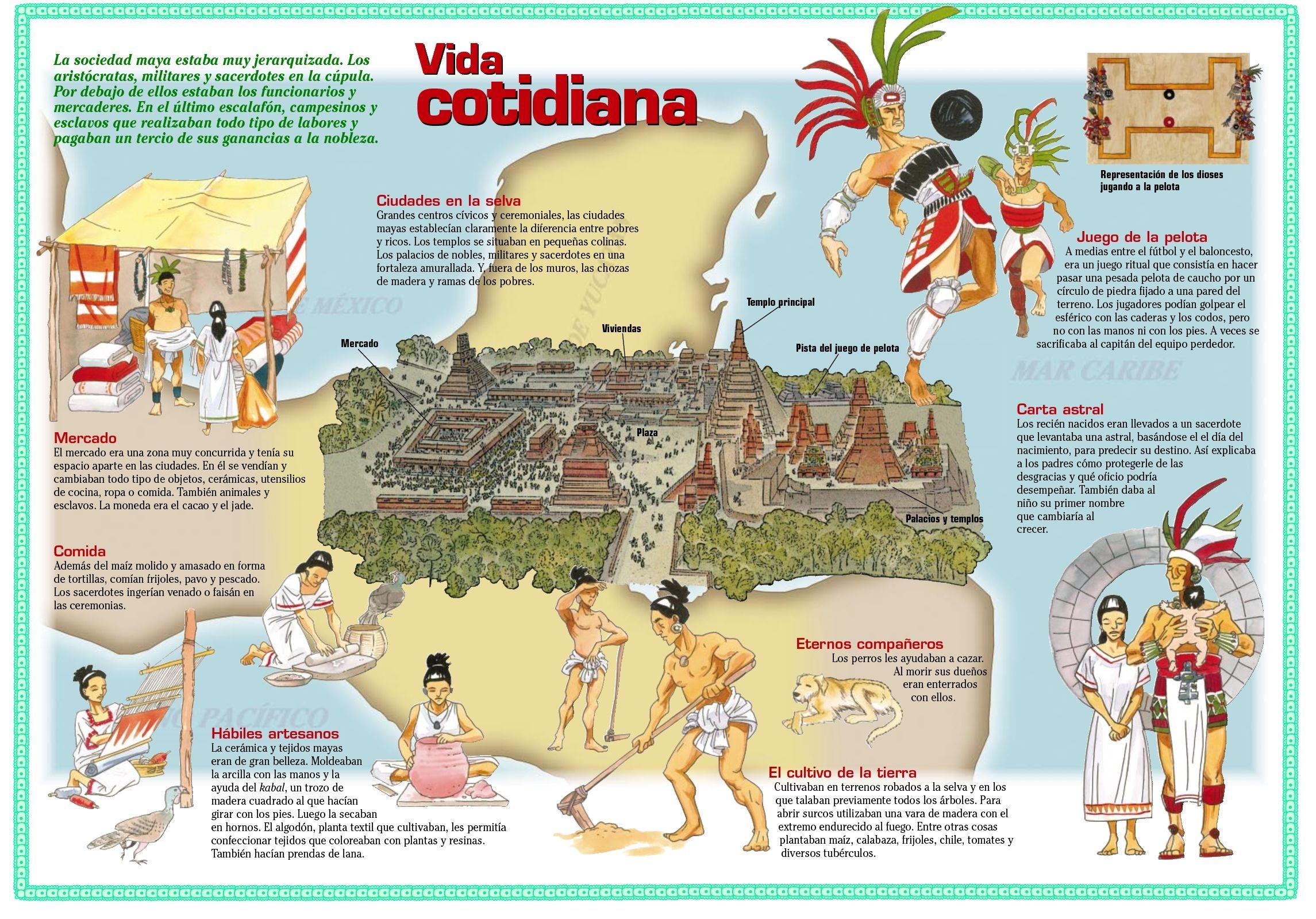 La vida cotidiana de los mayas | América Precolombina | Pinterest ...