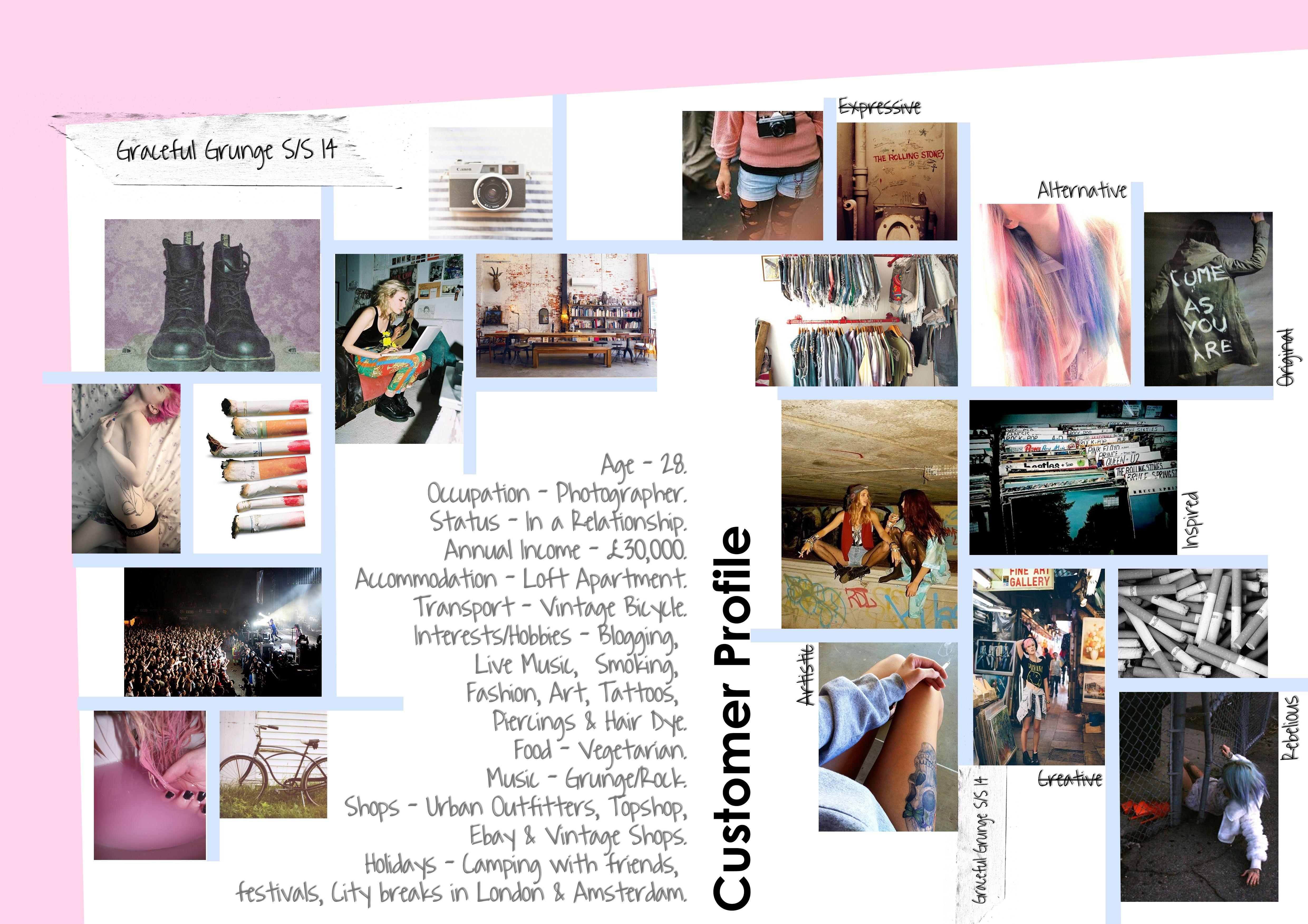 Customer Profile Client Profile Fashion Design Portfolio Fashion Marketing
